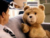 "John Bennet (Mark Wahlberg) and Ted (Seth MacFarlane) from ""Ted."""