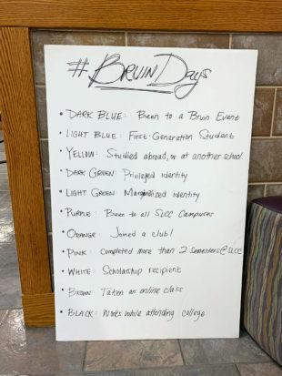 Bruin Days poster